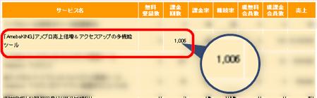 アメーバキング売上1000本突破&開発者さんから手紙が届きました!